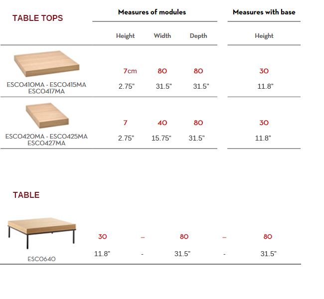 Table and Table Tops Dimensions